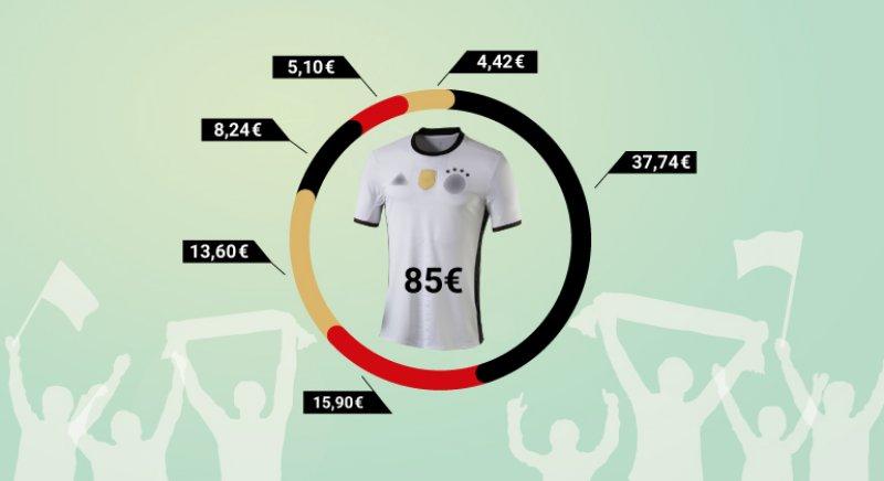 Beliebter Fanartikel: Wer verdient wie viel am DFB-Trikot?