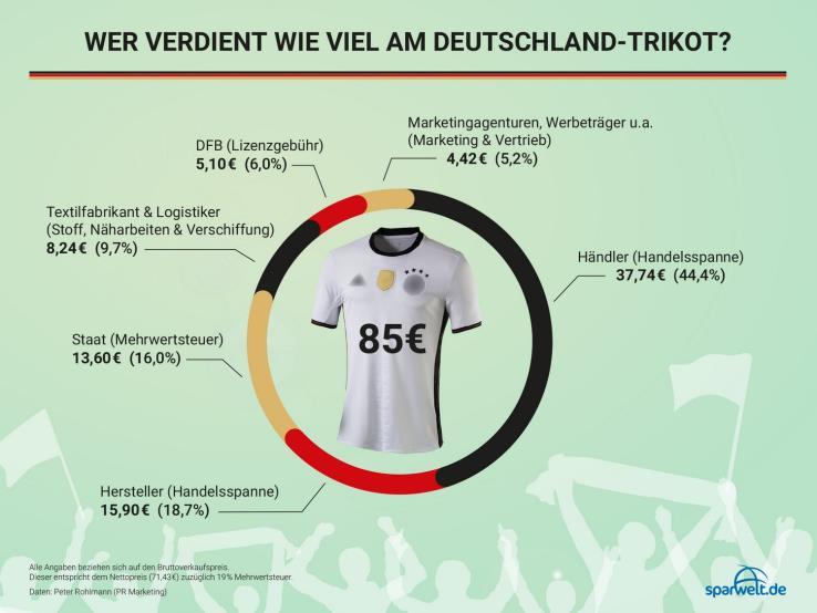 www.sparwelt.de